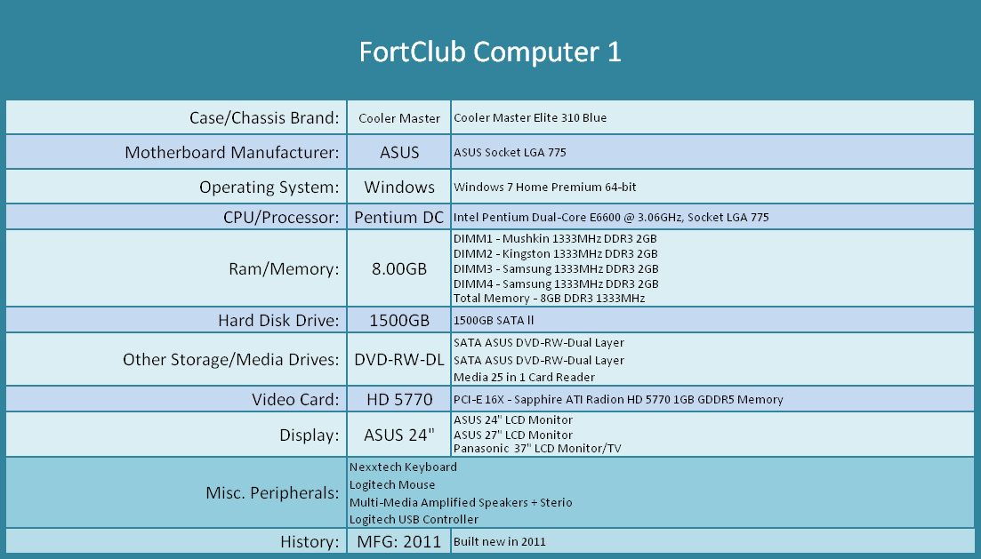 Ifsm 201 pc specification